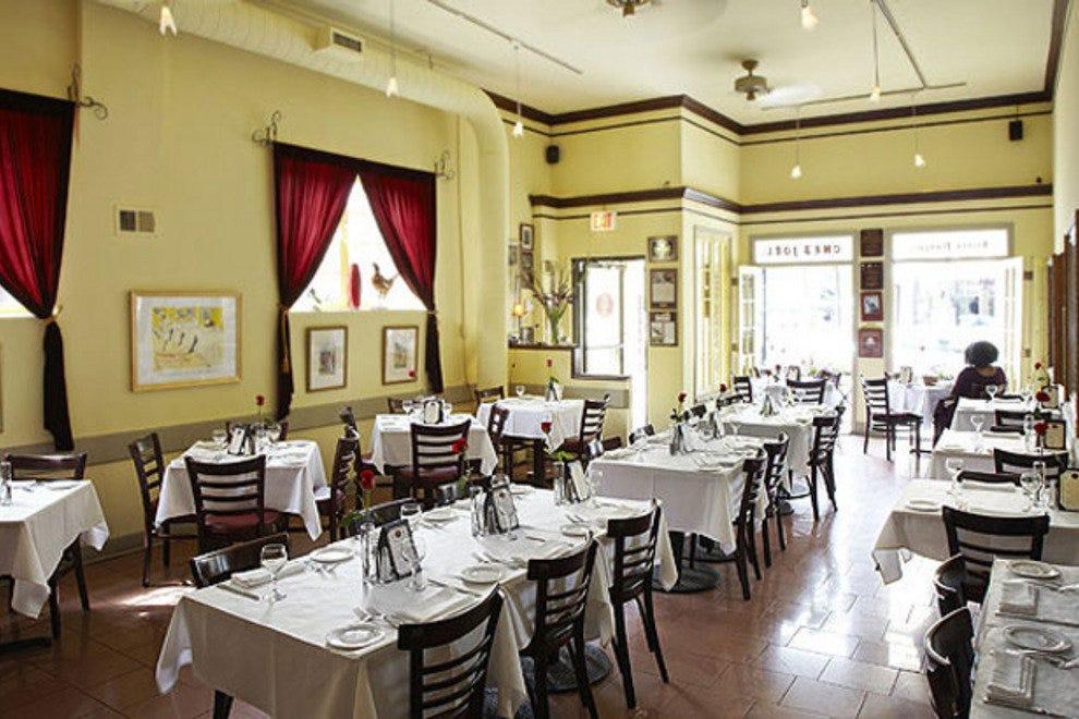 Good Restaurants By Uic