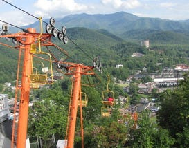 10Best Takes the Kids to Gatlinburg
