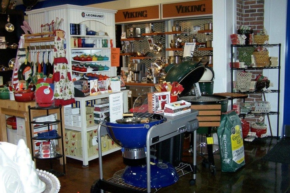 Kitchenware Outfitters