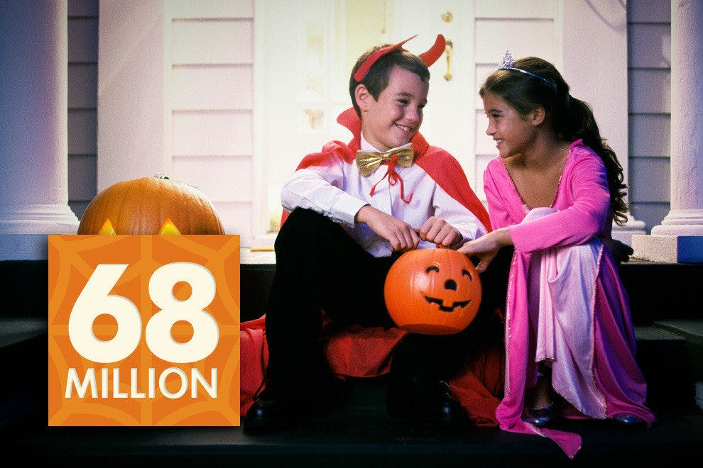 68 million Americans will dress in costume.