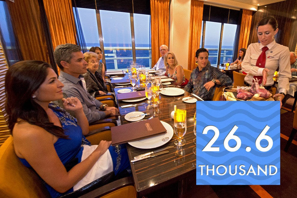 26,600 meals are served in the Carnival Breeze Steakhouse annually.
