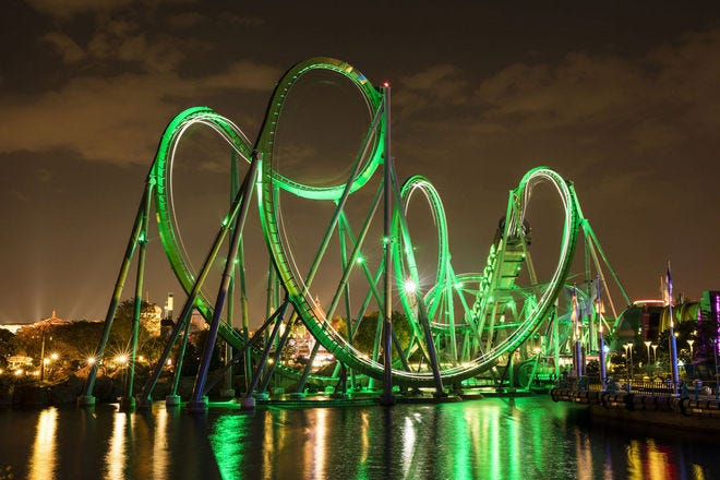 Best Attractions & Activities in Orlando